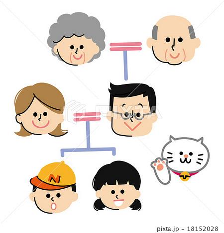 家系のイラスト素材 Pixta